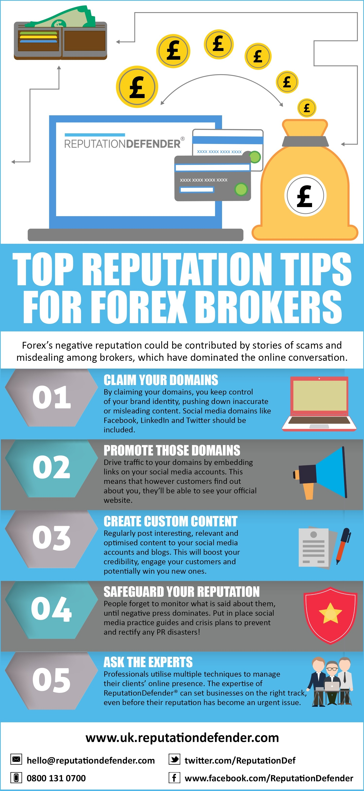Top Reputation Tips for Forex Brokers (2).jpg